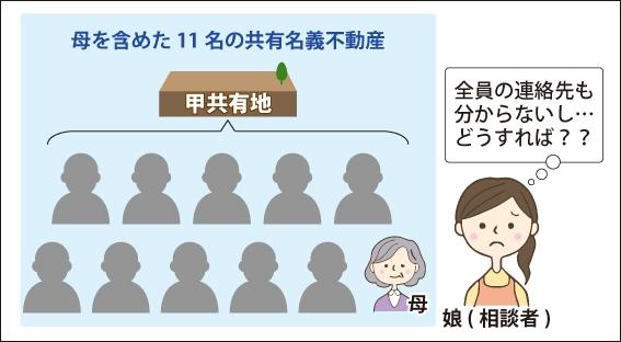 母を含めた11名の共有名義不動産の売却に悩む娘(相談者)のイメージ