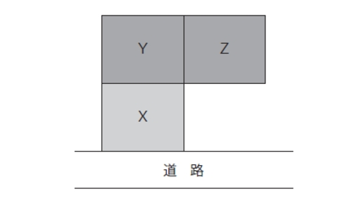 [図表]分筆の仕方によって土地の価格が異なるの図