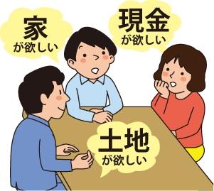 遺産分割協議のイメージ